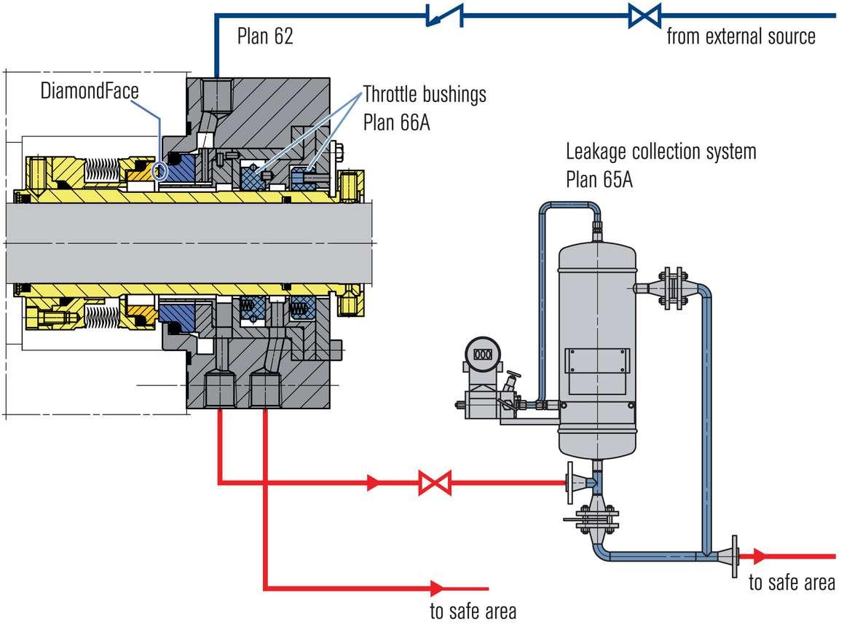 CaseStudy_MFLWTI_refinery-pump_EN